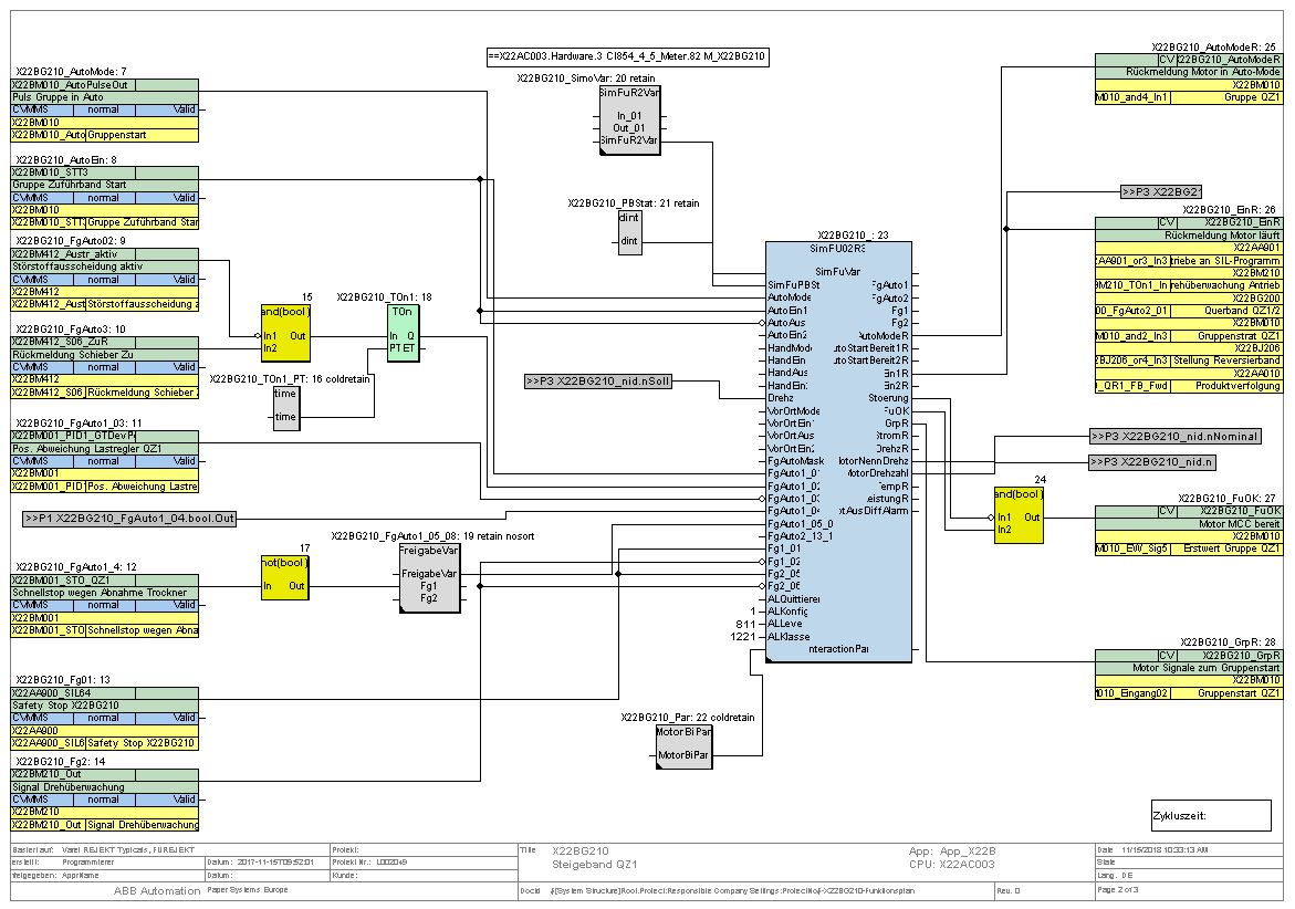 ABB 800, Function Designer